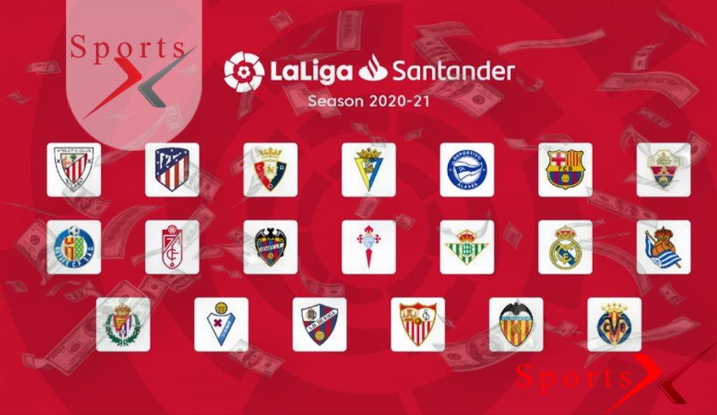 Ставки і прогнози на Ла Лігу 2020/2021
